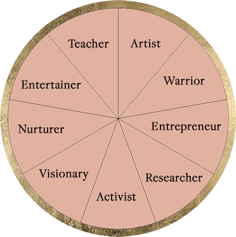 Dharma Archetype